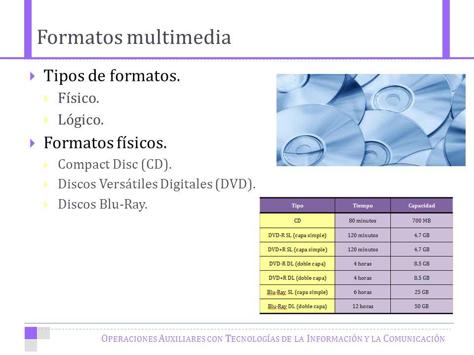 Formatos multimedia O PERACIONES A UXILIARES CON T ECNOLOGÍAS DE LA I NFORMACIÓN Y LA C OMUNICACIÓN Tipos de formatos.