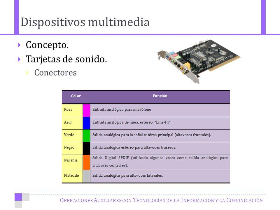 Dispositivos multimedia O PERACIONES A UXILIARES CON T ECNOLOGÍAS DE LA I NFORMACIÓN Y LA C OMUNICACIÓN Concepto.