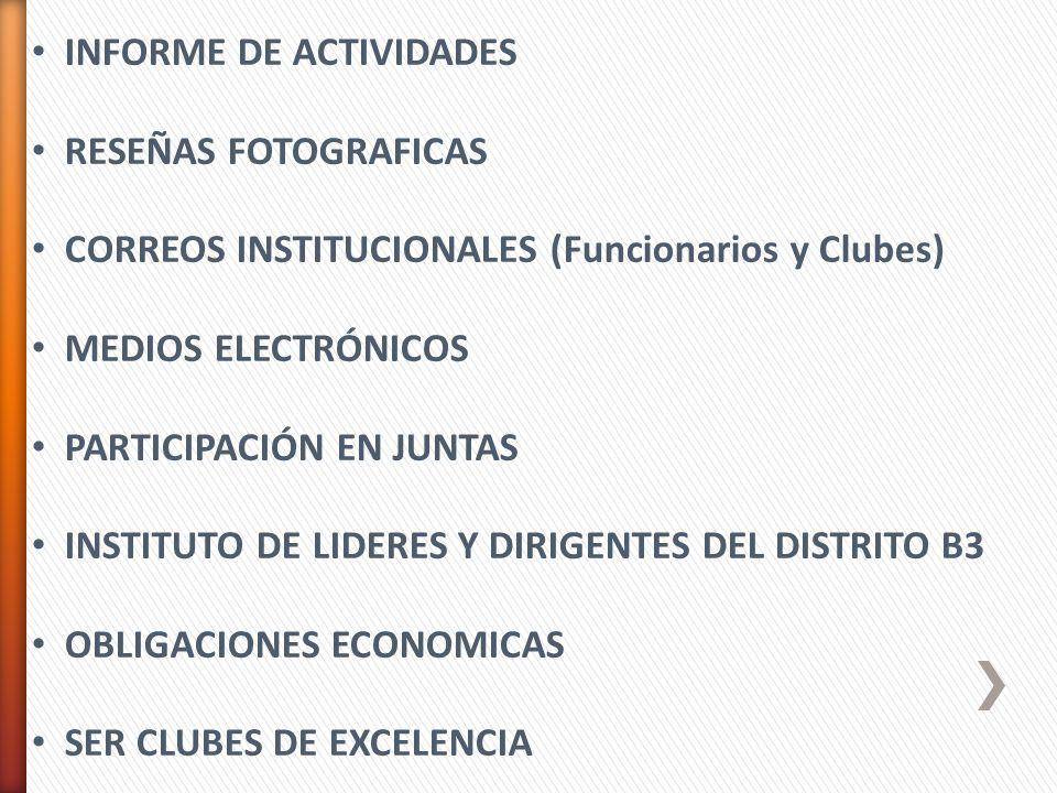 INFORME DE ACTIVIDADES RESEÑAS FOTOGRAFICAS CORREOS INSTITUCIONALES (Funcionarios y Clubes) MEDIOS ELECTRÓNICOS PARTICIPACIÓN EN JUNTAS INSTITUTO DE L