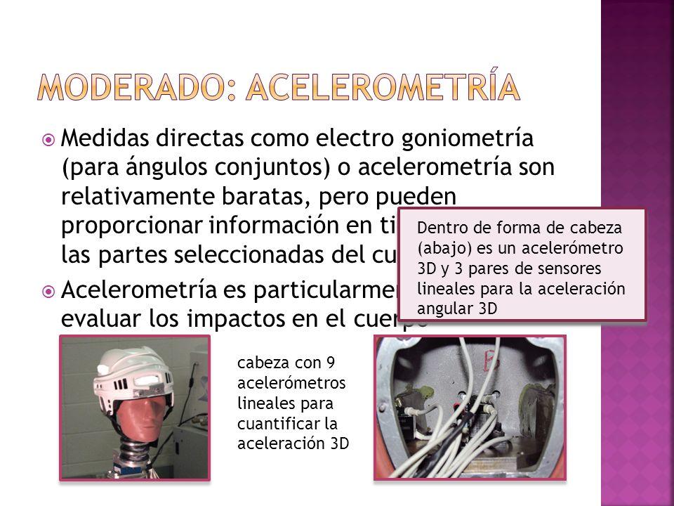 Medidas directas como electro goniometría (para ángulos conjuntos) o acelerometría son relativamente baratas, pero pueden proporcionar información en