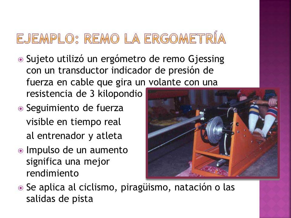 Sujeto utilizó un ergómetro de remo Gjessing con un transductor indicador de presión de fuerza en cable que gira un volante con una resistencia de 3 k