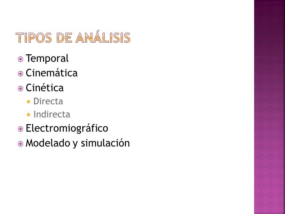 Temporal Cinemática Cinética Directa Indirecta Electromiográfico Modelado y simulación