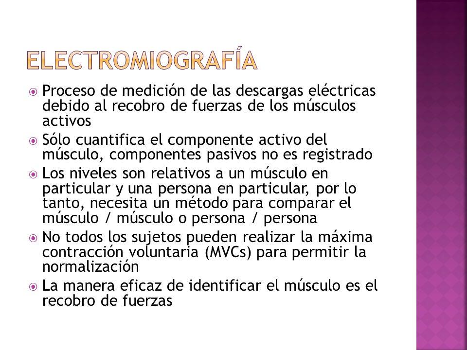 Proceso de medición de las descargas eléctricas debido al recobro de fuerzas de los músculos activos Sólo cuantifica el componente activo del músculo,