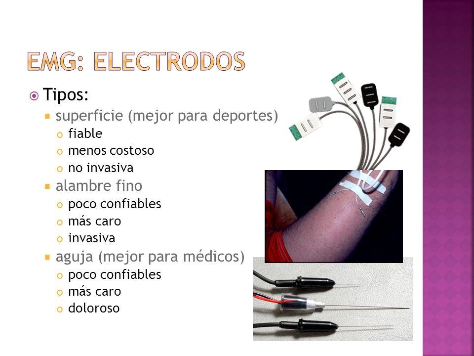 Tipos: superficie (mejor para deportes) fiable menos costoso no invasiva alambre fino poco confiables más caro invasiva aguja (mejor para médicos) poc