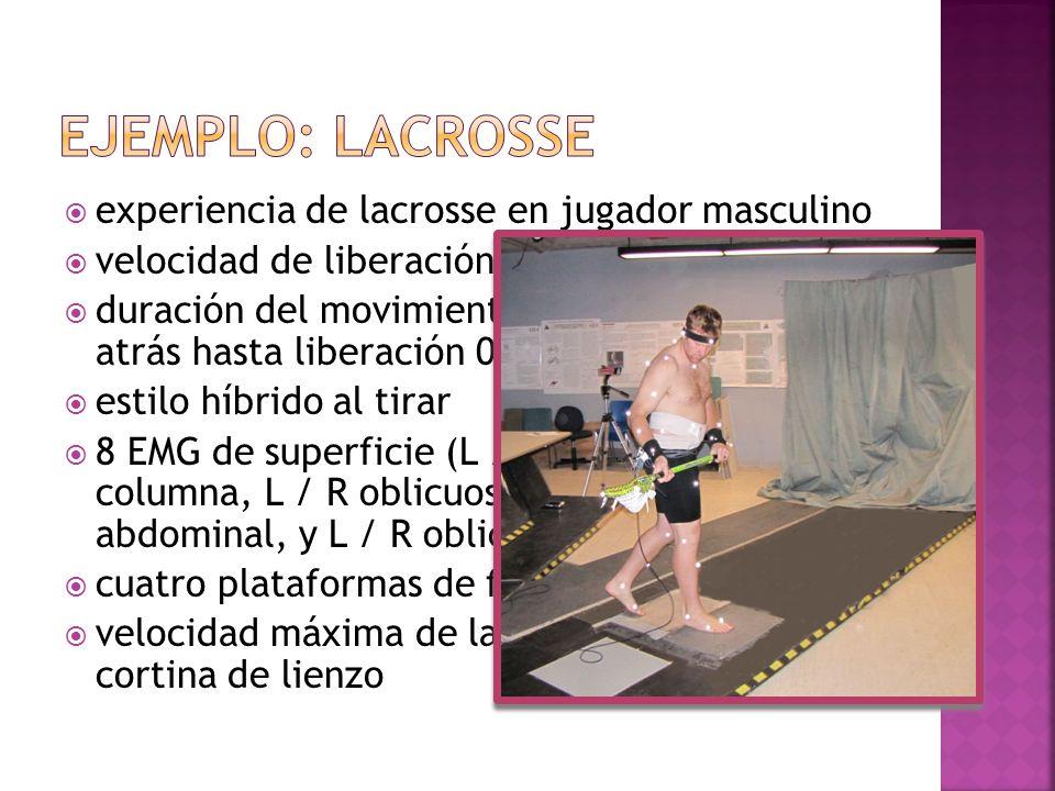 experiencia de lacrosse en jugador masculino velocidad de liberación 20 m/s (72 km/h) duración del movimiento oscilante hacia atrás hasta liberación 0