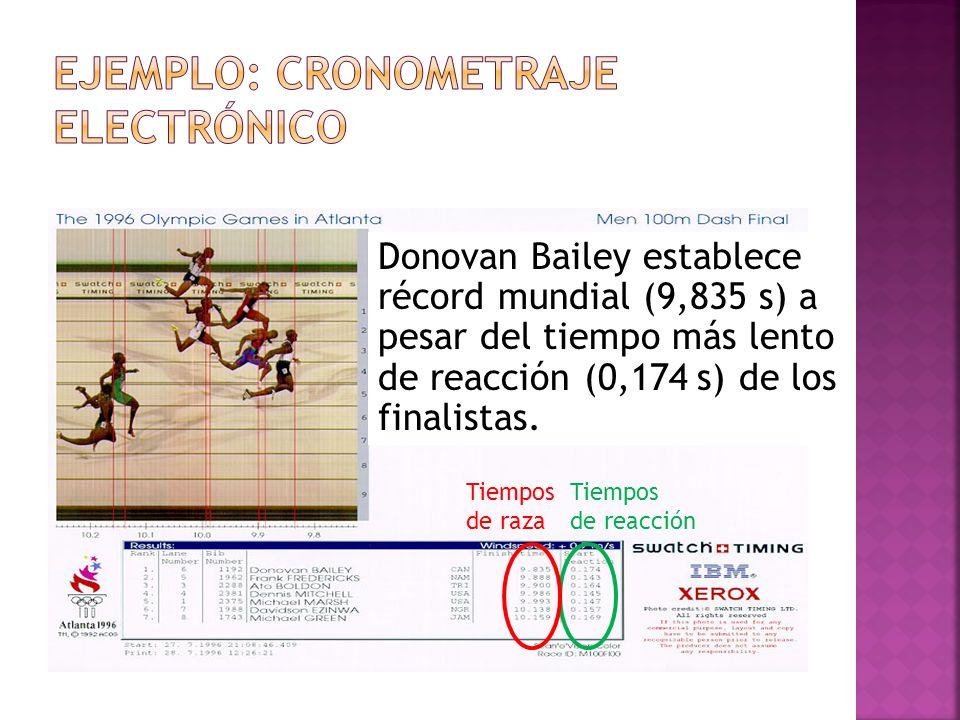Donovan Bailey establece récord mundial (9,835 s) a pesar del tiempo más lento de reacción (0,174 s) de los finalistas. Tiempos de reacción Tiempos de