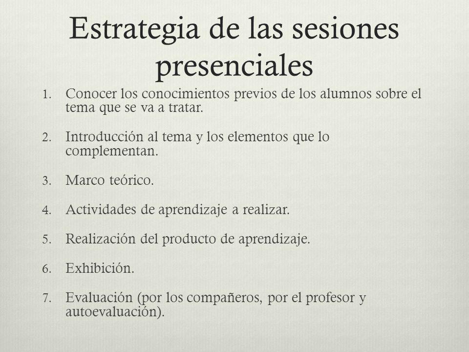 Estrategia de las sesiones presenciales 1.