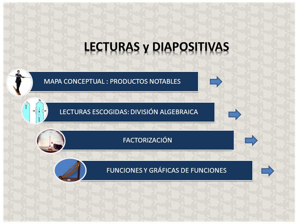 LECTURAS ESCOGIDAS: DIVISIÓN ALGEBRAICA MAPA CONCEPTUAL : PRODUCTOS NOTABLES FACTORIZACIÓN FUNCIONES Y GRÁFICAS DE FUNCIONES