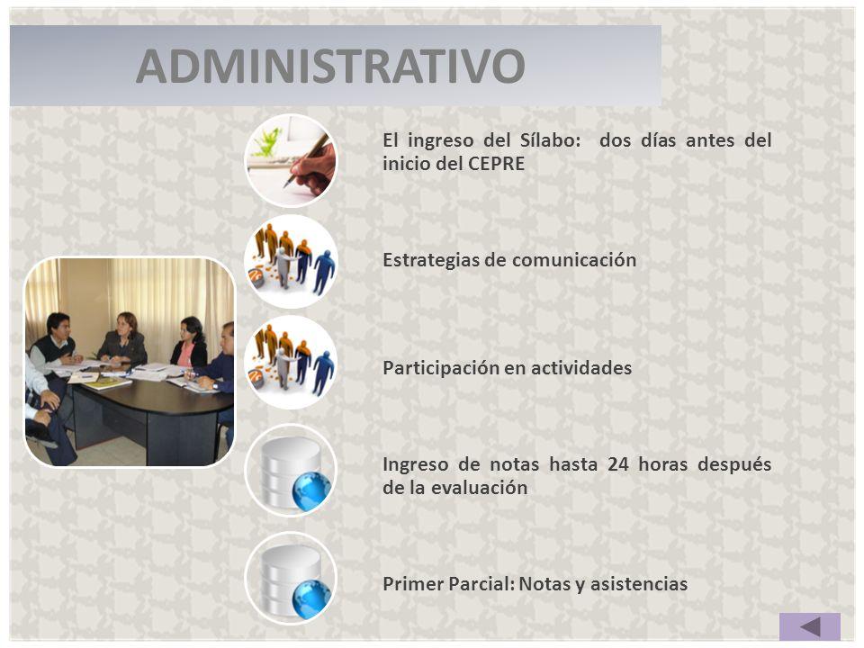 El ingreso del Sílabo: dos días antes del inicio del CEPRE Estrategias de comunicación Participación en actividades Ingreso de notas hasta 24 horas de