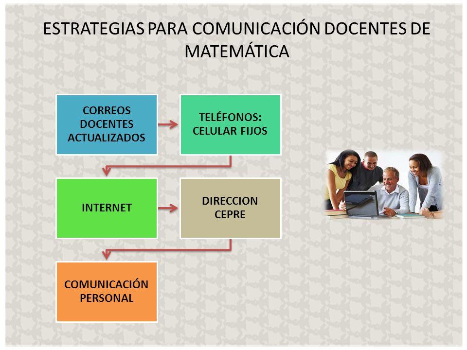 ESTRATEGIAS PARA COMUNICACIÓN DOCENTES DE MATEMÁTICA CORREOS DOCENTES ACTUALIZADOS TELÉFONOS: CELULAR FIJOS INTERNET DIRECCION CEPRE COMUNICACIÓN PERS