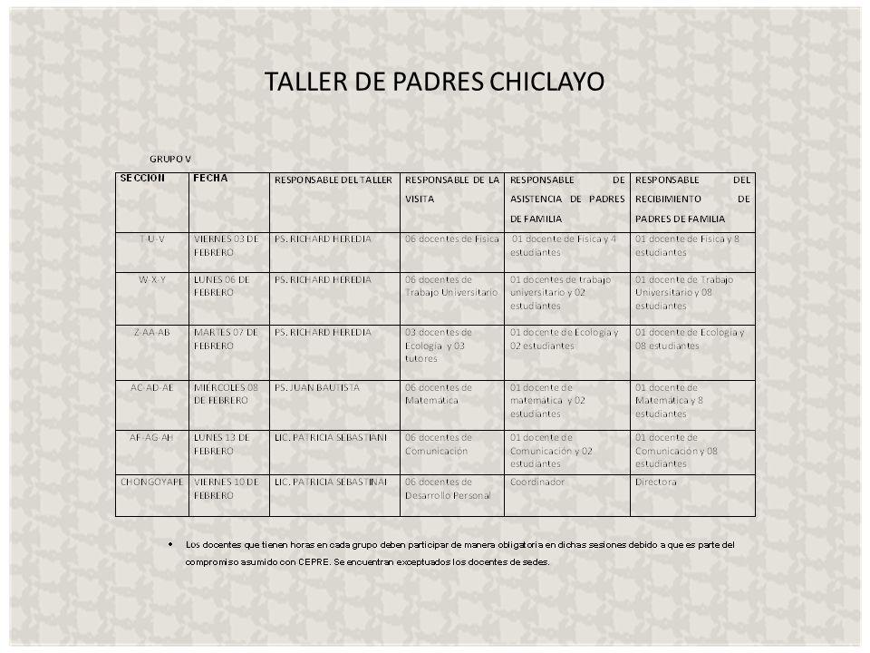 TALLER DE PADRES CHICLAYO