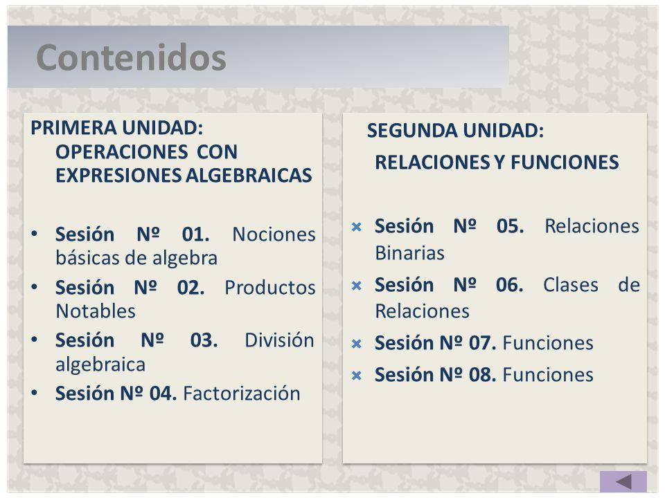 PRIMERA UNIDAD: OPERACIONES CON EXPRESIONES ALGEBRAICAS Sesión Nº 01. Nociones básicas de algebra Sesión Nº 02. Productos Notables Sesión Nº 03. Divis