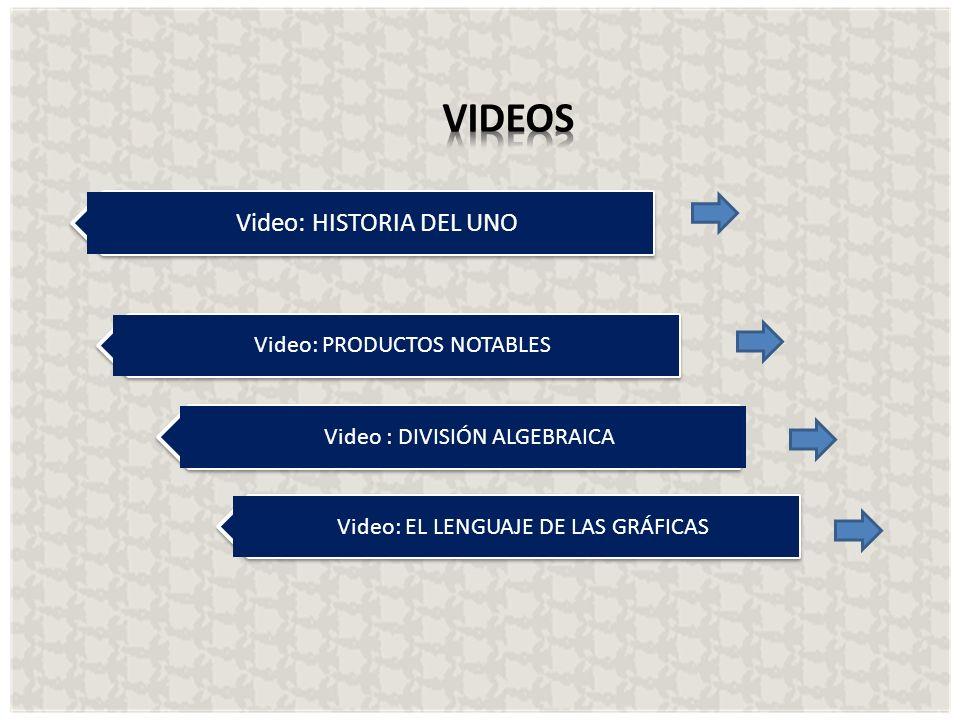 Video: HISTORIA DEL UNO Video: PRODUCTOS NOTABLES Video : DIVISIÓN ALGEBRAICA Video: EL LENGUAJE DE LAS GRÁFICAS