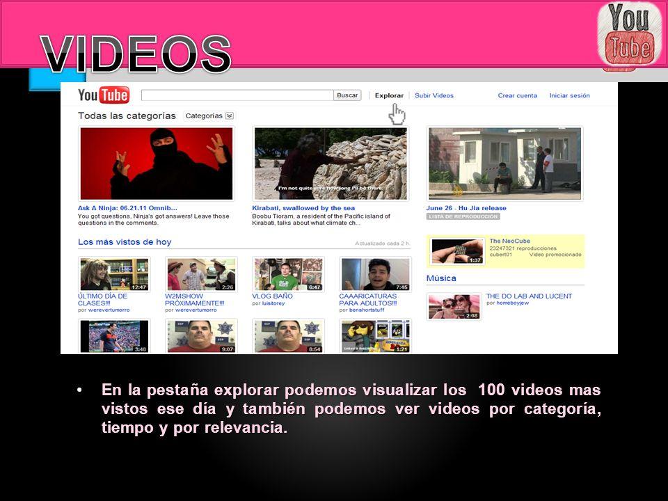 En la pestaña explorar podemos visualizar los 100 videos mas vistos ese día y también podemos ver videos por categoría, tiempo y por relevancia.En la
