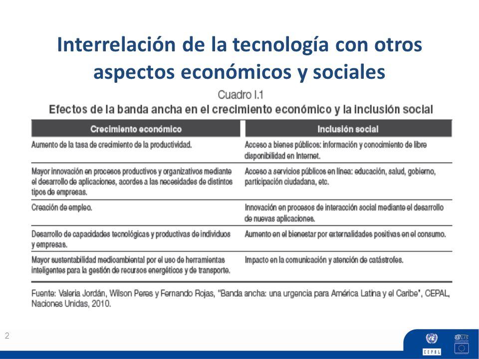 Interrelación de la tecnología con otros aspectos económicos y sociales 2