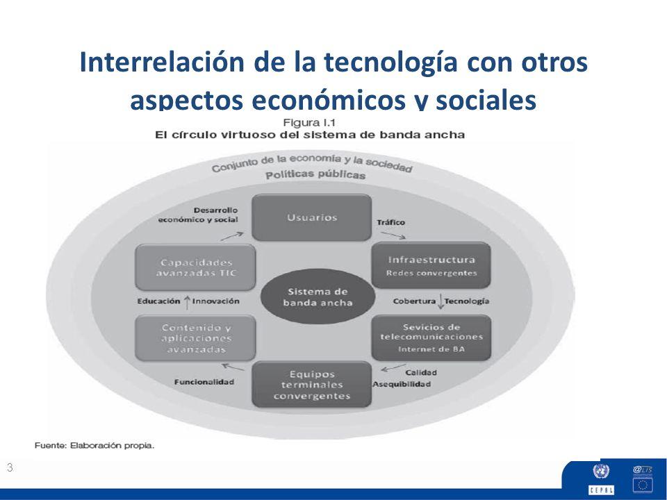Competencia, servicio universal, culturización y acceso a terminales 14 1.Impulso por el lado de la demanda.