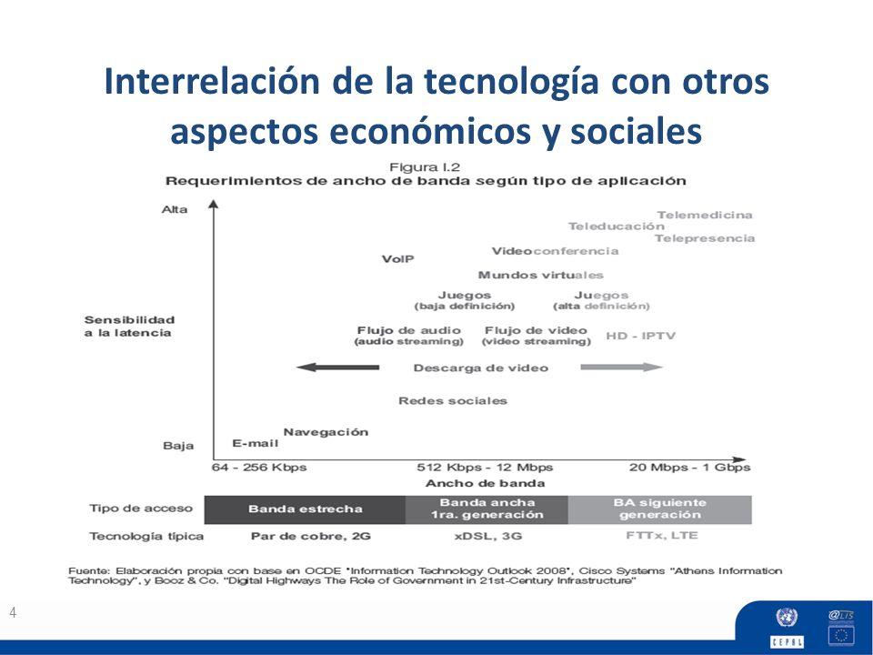 Muchas gracias Comisión Económica para América Latina y el Caribe (CEPAL) http://www.cepal.org