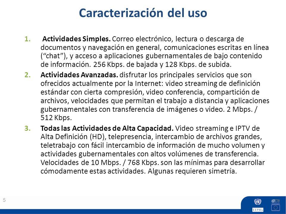 Caracterización del uso 5 1. Actividades Simples. Correo electrónico, lectura o descarga de documentos y navegación en general, comunicaciones escrita