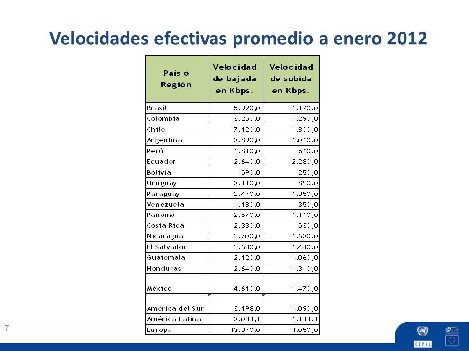 Velocidades efectivas promedio a enero 2012 7