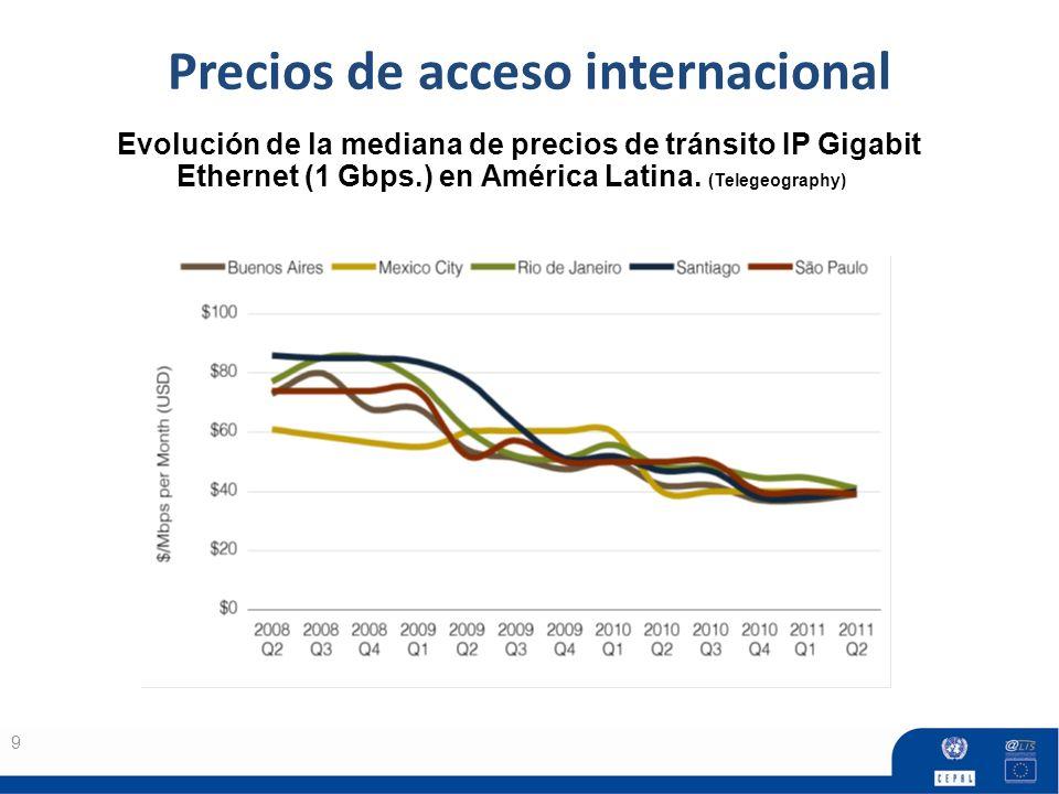 Precios de acceso internacional 9 Evolución de la mediana de precios de tránsito IP Gigabit Ethernet (1 Gbps.) en América Latina. (Telegeography)
