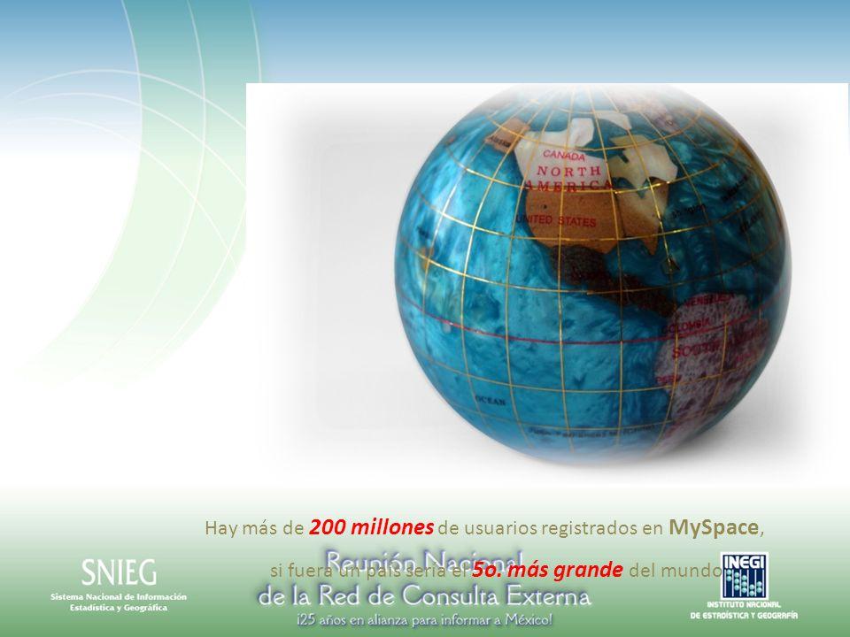 Hay más de 200 millones de usuarios registrados en MySpace, si fuera un país sería el 5o.