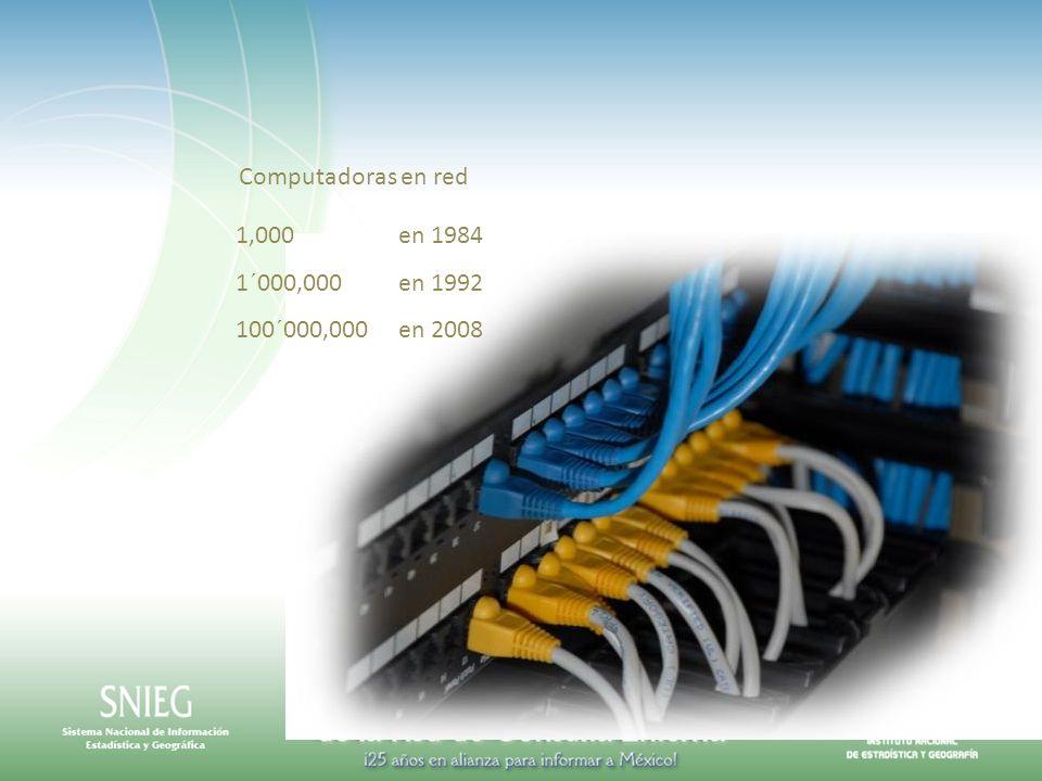 Computadoras en red 1,000en 1984 1´000,000en 1992 100´000,000en 2008
