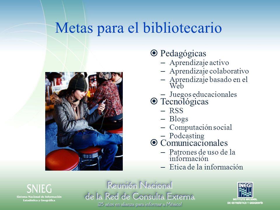 Metas para el bibliotecario Pedagógicas – Aprendizaje activo – Aprendizaje colaborativo – Aprendizaje basado en el Web – Juegos educacionales Tecnológ