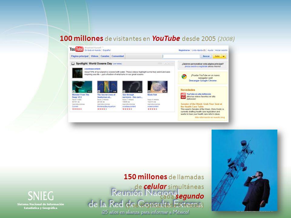 100 millones de visitantes en YouTube desde 2005 (2008) 150 millones de llamadas de celular simultáneas cada segundo (y se triplica cada 6 meses)