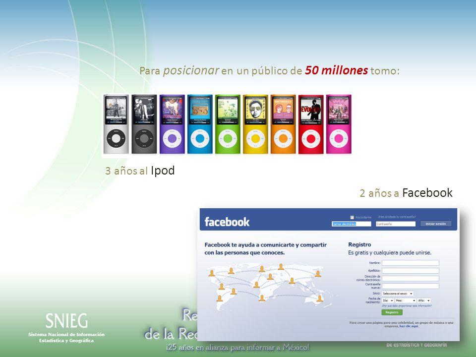 Para posicionar en un público de 50 millones tomo: 3 años al Ipod 2 años a Facebook
