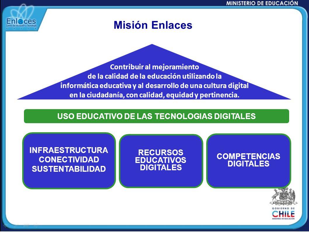 RECURSOS EDUCATIVOS DIGITALES USO EDUCATIVO DE LAS TECNOLOGIAS DIGITALES Contribuir al mejoramiento de la calidad de la educación utilizando la inform