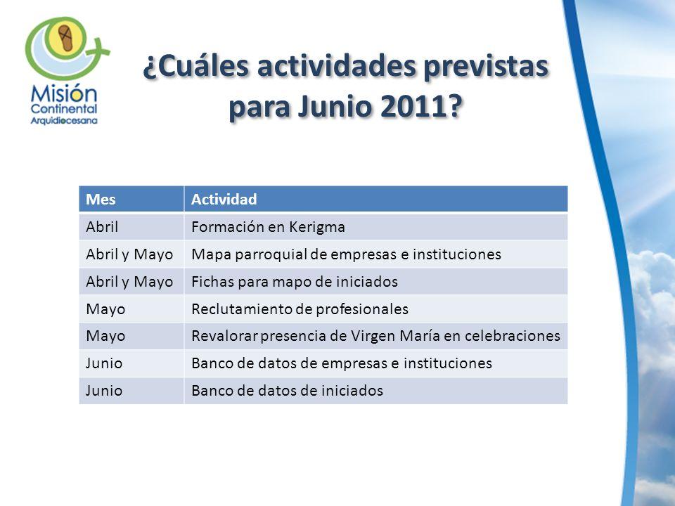 ¿Cuáles actividades previstas para Junio 2011? MesActividad AbrilFormación en Kerigma Abril y MayoMapa parroquial de empresas e instituciones Abril y