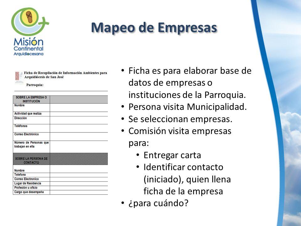 Mapeo de Empresas Ficha es para elaborar base de datos de empresas o instituciones de la Parroquia. Persona visita Municipalidad. Se seleccionan empre