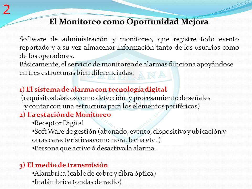 Objetivo Es monitorear los eventos detectados por el sistema de alarma instalado en cada una de las sucursales; para tomar una acción pertinente y con
