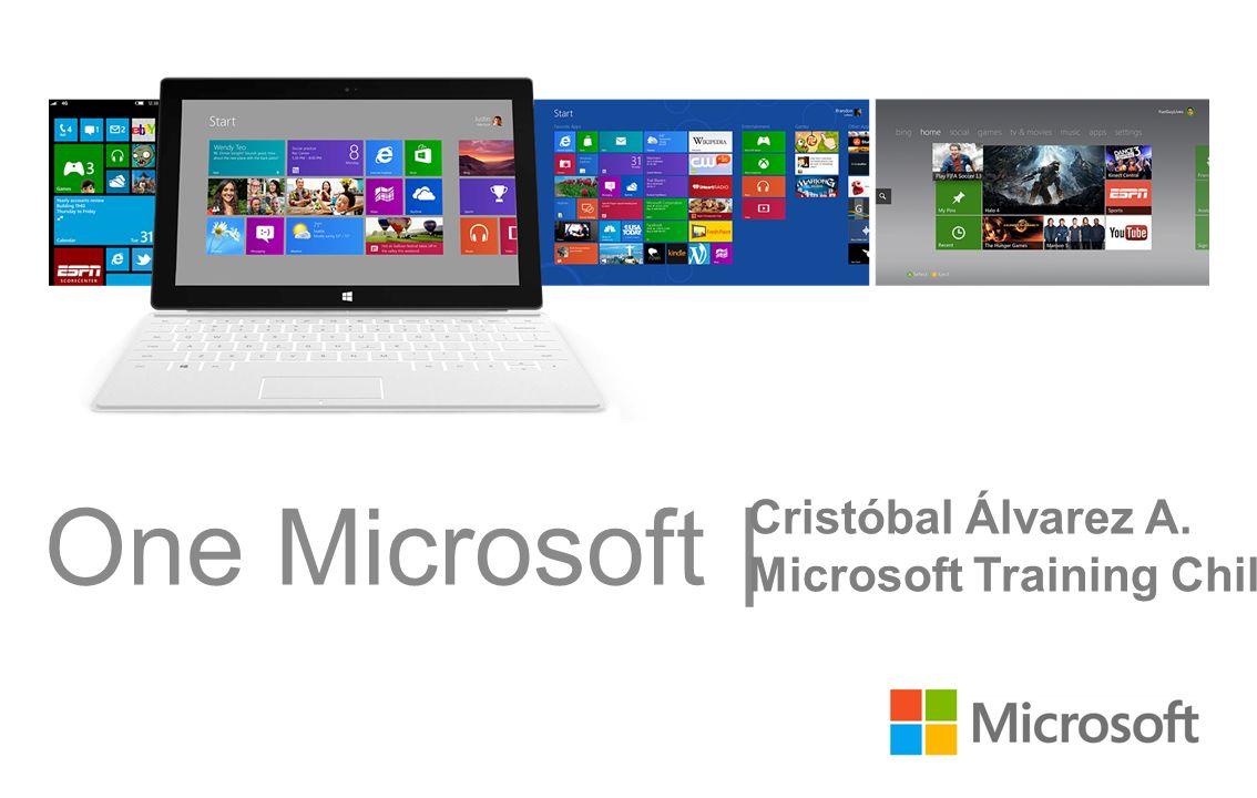 One Microsoft | Cristóbal Álvarez A. Microsoft Training Chile