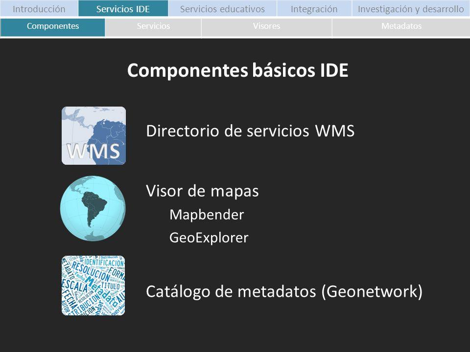Directorio de servicios WMS ComponentesServiciosVisoresMetadatos Componentes básicos IDE Catálogo de metadatos (Geonetwork) Visor de mapas Mapbender G