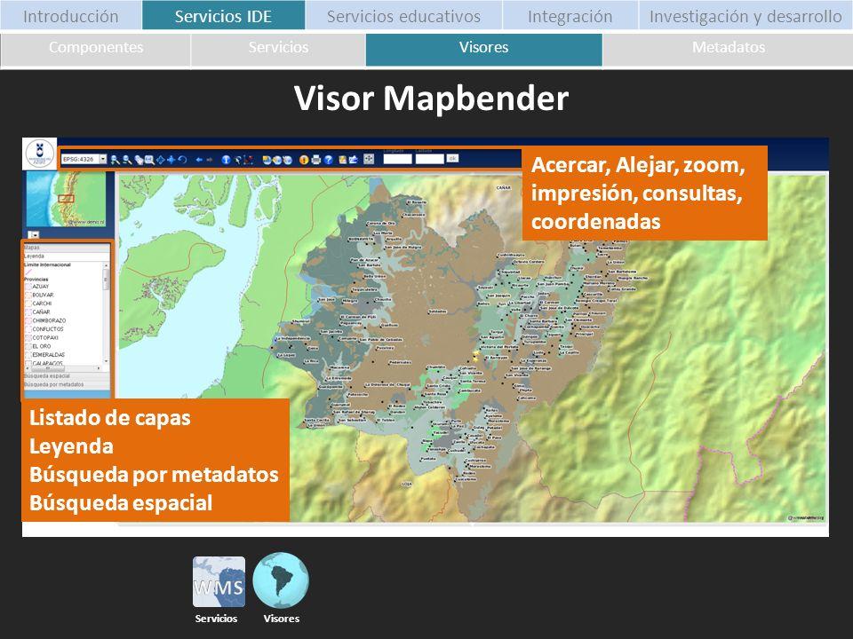 Acercar, Alejar, zoom, impresión, consultas, coordenadas Listado de capas Leyenda Búsqueda por metadatos Búsqueda espacial Visor Mapbender Introducció