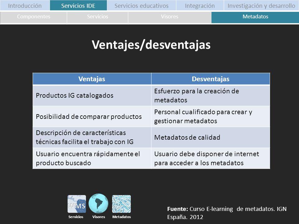 ComponentesServiciosVisoresMetadatos IntroducciónServicios IDEServicios educativosIntegraciónInvestigación y desarrollo Ventajes/desventajas VentajasD