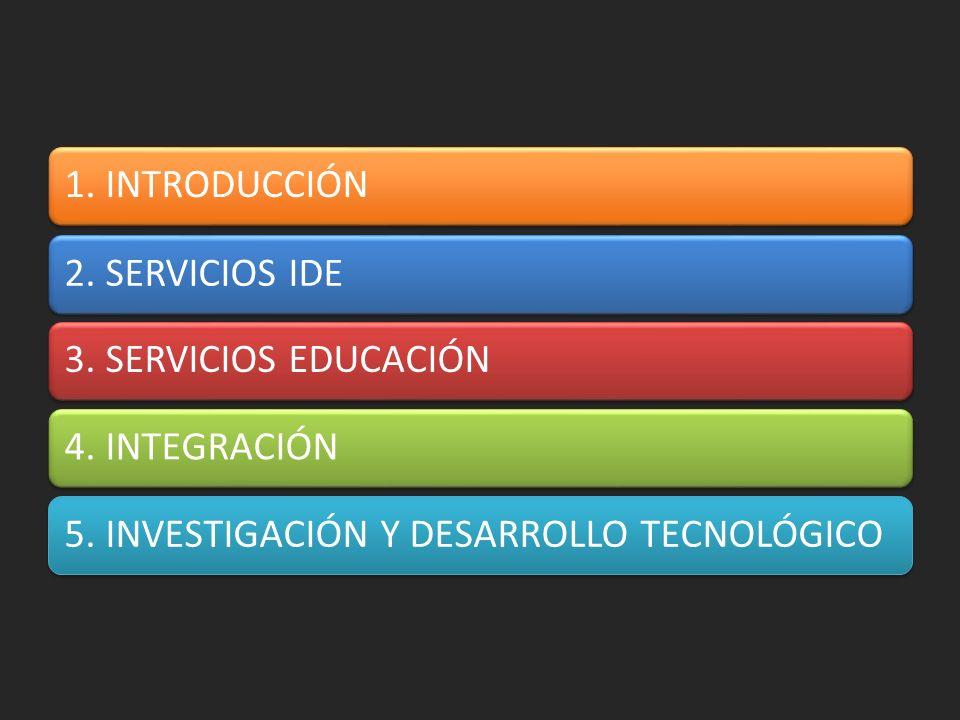 1.INTRODUCCIÓN2. SERVICIOS IDE3. SERVICIOS EDUCACIÓN4.