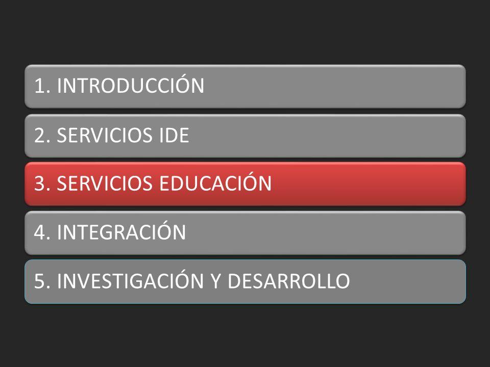 1. INTRODUCCIÓN2. SERVICIOS IDE3. SERVICIOS EDUCACIÓN4. INTEGRACIÓN5. INVESTIGACIÓN Y DESARROLLO