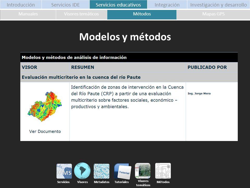 Modelos y métodos ManualesVisores temáticosMétodosMapas GPS Métodos Tutoriales Servicios Visores Metadatos IntroducciónServicios IDEServicios educativ