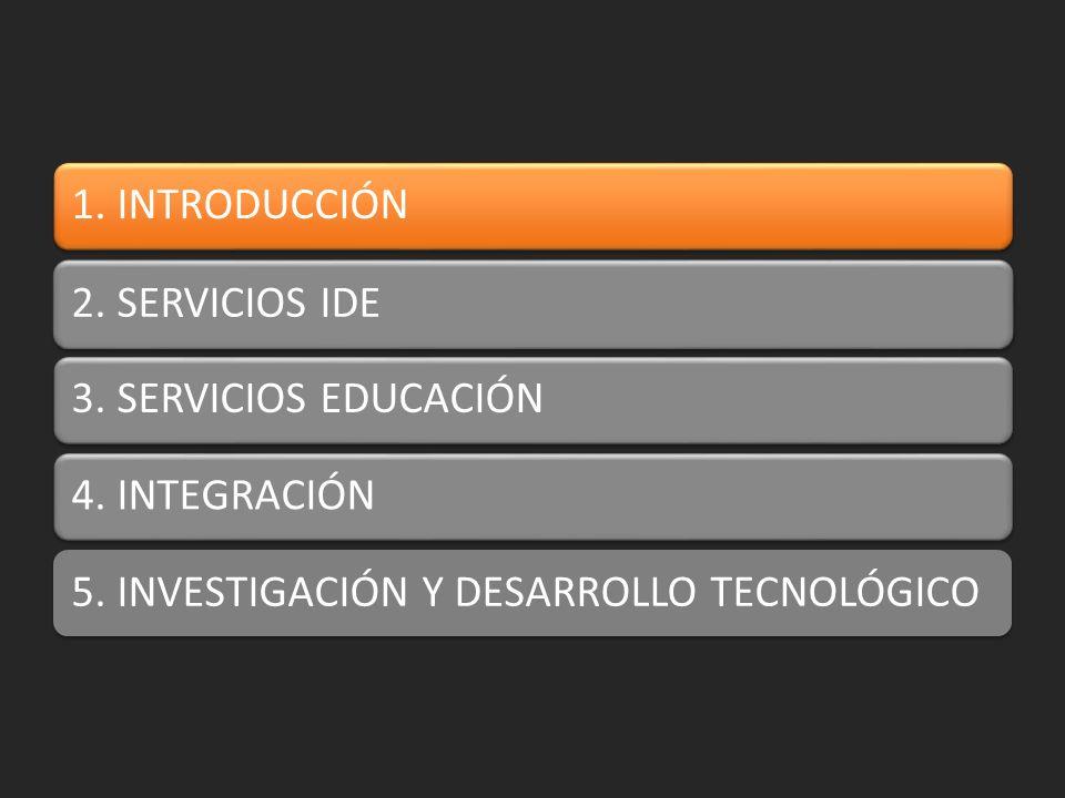 1. INTRODUCCIÓN2. SERVICIOS IDE3. SERVICIOS EDUCACIÓN4. INTEGRACIÓN5. INVESTIGACIÓN Y DESARROLLO TECNOLÓGICO