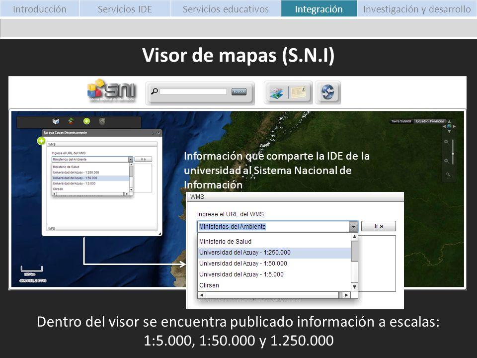 Visor de mapas (S.N.I) Dentro del visor se encuentra publicado información a escalas: 1:5.000, 1:50.000 y 1.250.000 Información que comparte la IDE de