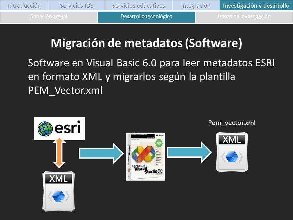 Desarrollo tecnológicoLíneas de investigación IntroducciónServicios IDEServicios educativosIntegraciónInvestigación y desarrollo Migración de metadato