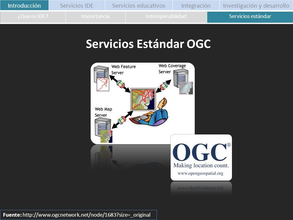 Servicios Estándar OGC IntroducciónServicios IDEServicios educativosIntegraciónInvestigación y desarrollo ¿Que es IDE?ImportanciaInteroperabilidadServ