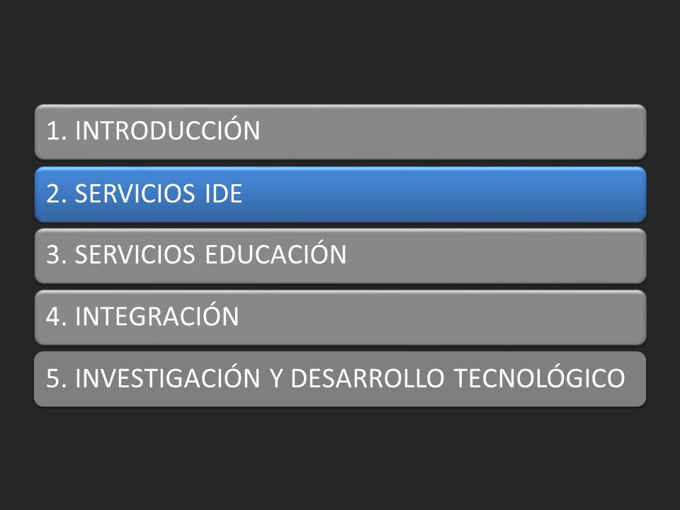 Perfil ecuatoriano de metadatos – Basado en las normas de metadatos ISO 19115:2003 e ISO 19115-2:2009 – Pem_vector.xml Perfil latinoamericano de metadatos – Obtener una estructura estandarizada para la documentación de IG de Latinoamérica y El Caribe ComponentesServiciosVisoresMetadatos IntroducciónServicios IDEServicios educativosIntegraciónInvestigación y desarrollo Iniciativas regionales de metadatos Servicios Visores Metadatos