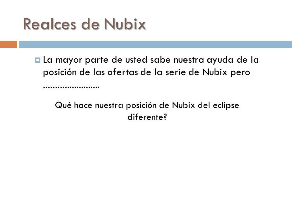 Realces de Nubix La mayor parte de usted sabe nuestra ayuda de la posición de las ofertas de la serie de Nubix pero........................ Qué hace n