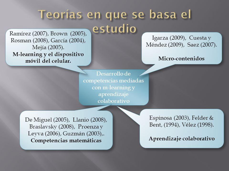 Desarrollo de competencias mediadas con m-learning y aprendizaje colaborativo Ramírez (2007), Brown (2005), Rosman (2008), García (2004), Mejía (2005)