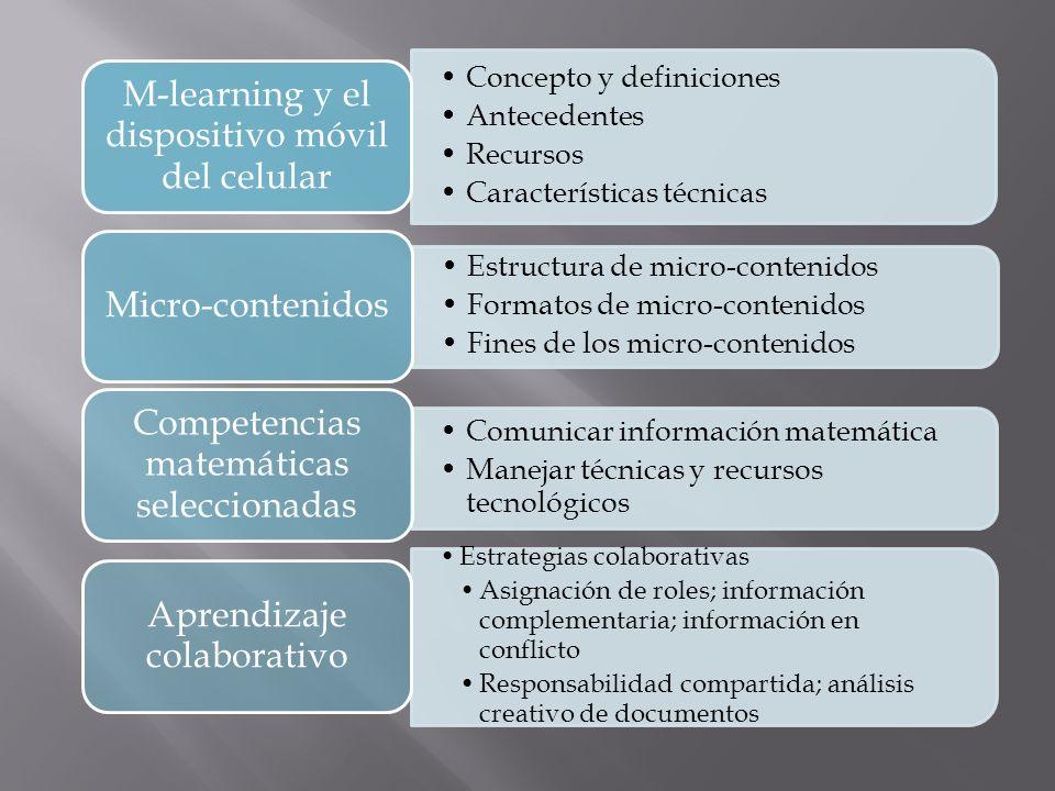 Concepto y definiciones Antecedentes Recursos Características técnicas M-learning y el dispositivo móvil del celular Estructura de micro-contenidos Fo