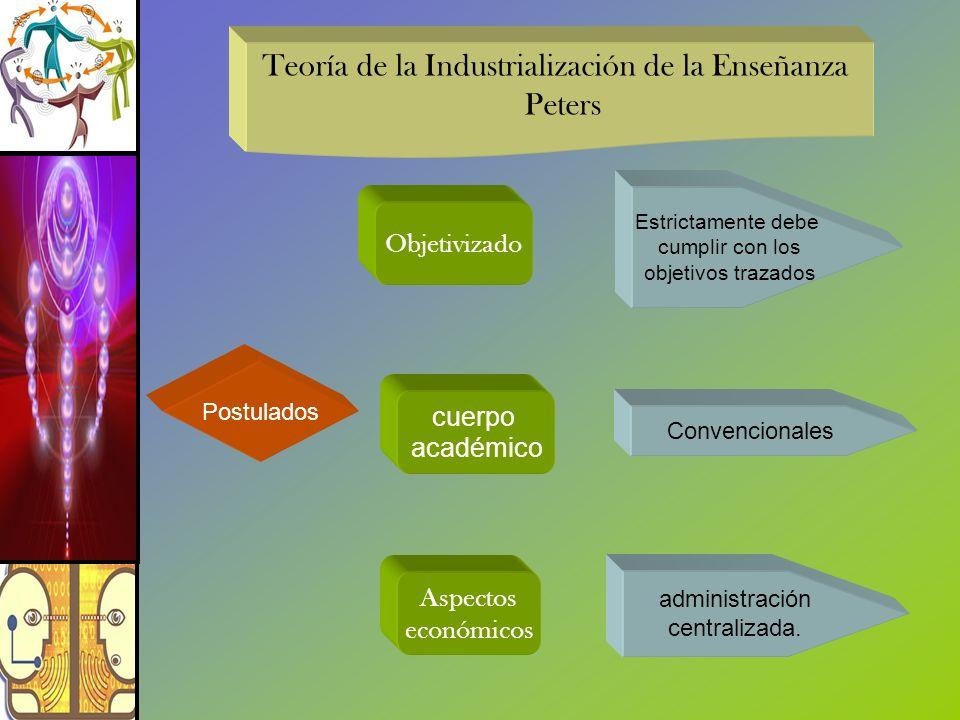 Teoría de la Industrialización de la Enseñanza Peters Postulados Objetivizado Estrictamente debe cumplir con los objetivos trazados cuerpo académico C