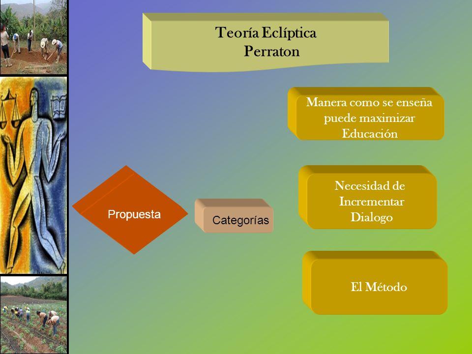 Teoría Eclíptica Perraton Propuesta Manera como se enseña puede maximizar Educación El Método Necesidad de Incrementar Dialogo Categorías
